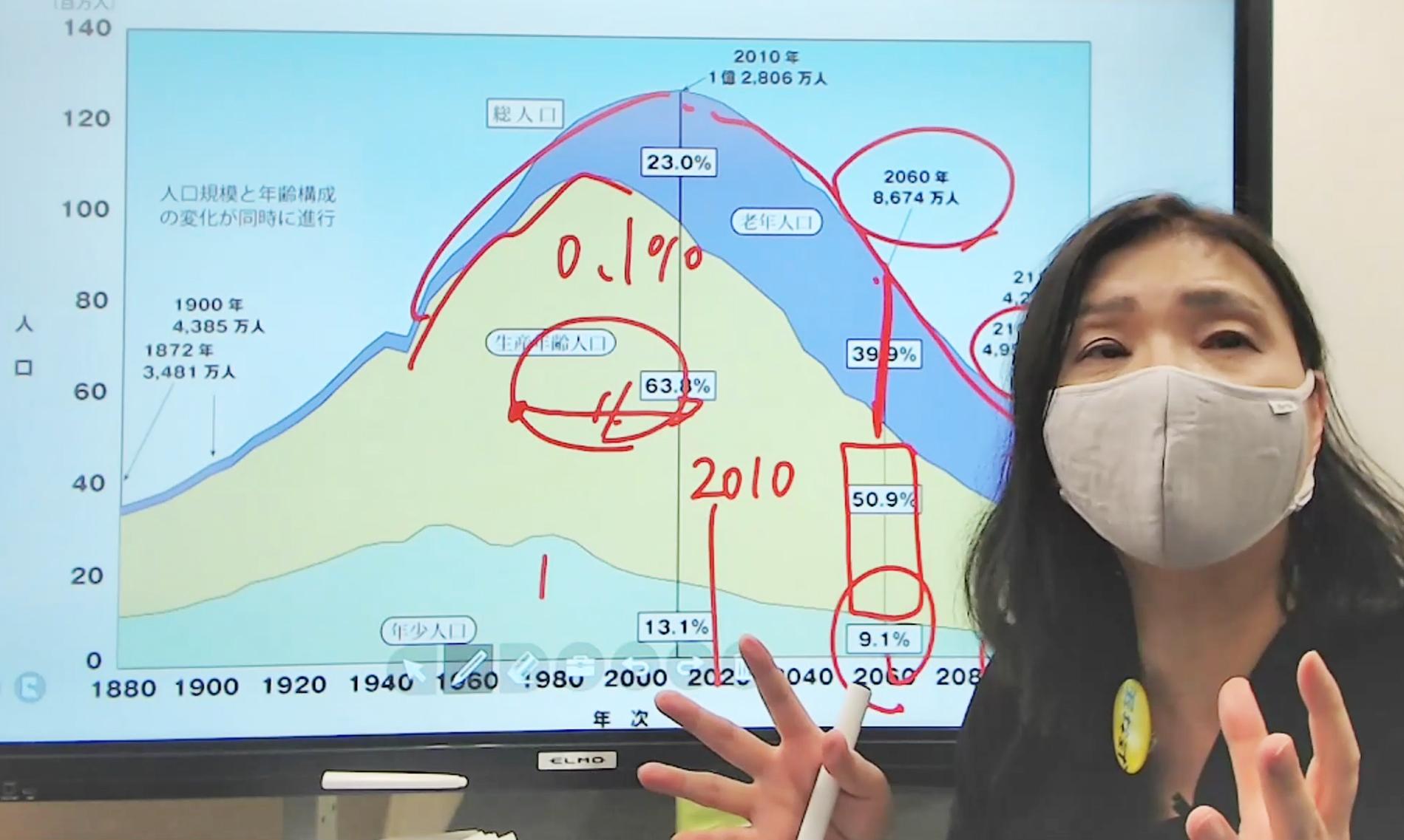 (株)タマイ インベストメント エデュケーションズ 玉井満代先生